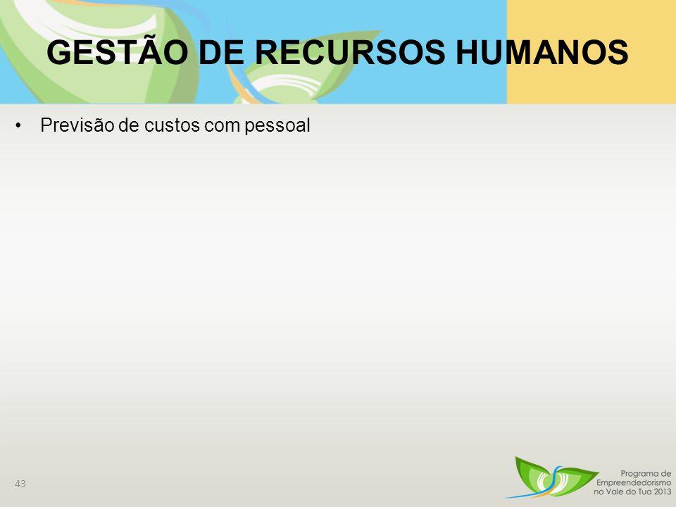 GESTÃO DE RECURSOS HUMANOS Previsão de custos com pessoal 43