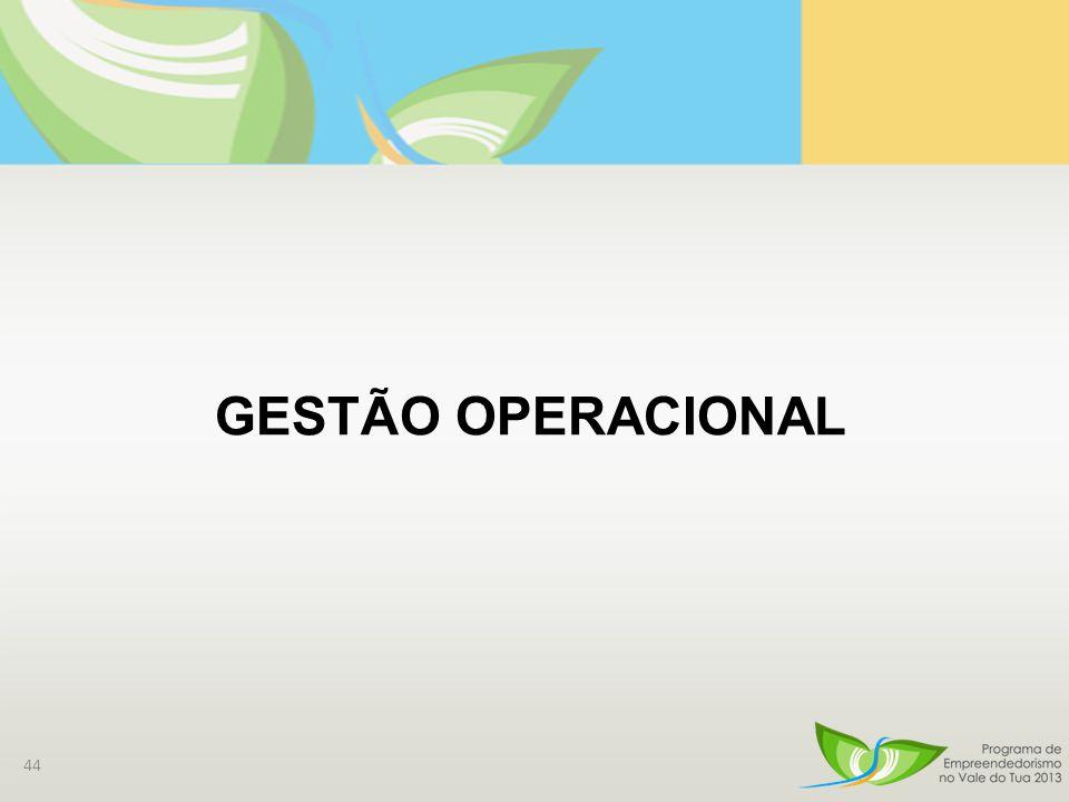 44 GESTÃO OPERACIONAL
