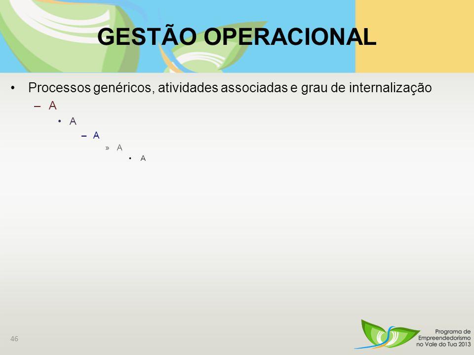 GESTÃO OPERACIONAL Processos genéricos, atividades associadas e grau de internalização –A A –A »A A 46