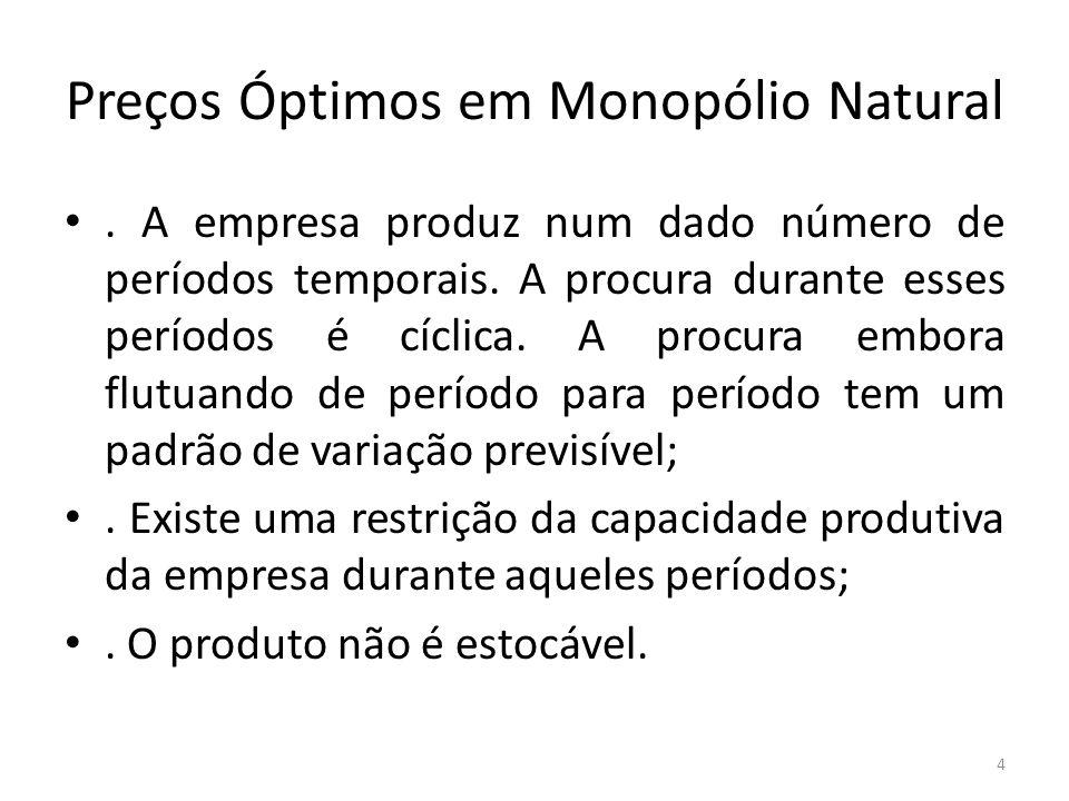 Preços Óptimos em Monopólio Natural. A empresa produz num dado número de períodos temporais. A procura durante esses períodos é cíclica. A procura emb