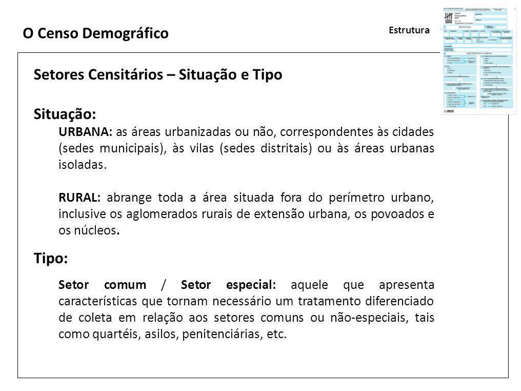 O Censo Demográfico Estrutura Setores Censitários – Situação e Tipo Situação: URBANA: as áreas urbanizadas ou não, correspondentes às cidades (sedes municipais), às vilas (sedes distritais) ou às áreas urbanas isoladas.