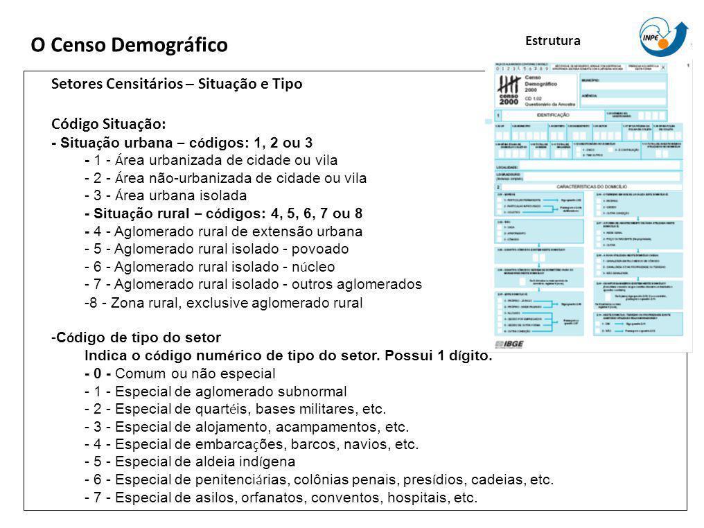 O Censo Demográfico Estrutura Setores Censitários – Situação e Tipo Código Situação: - Situa ç ão urbana – c ó digos: 1, 2 ou 3 - 1 - Á rea urbanizada