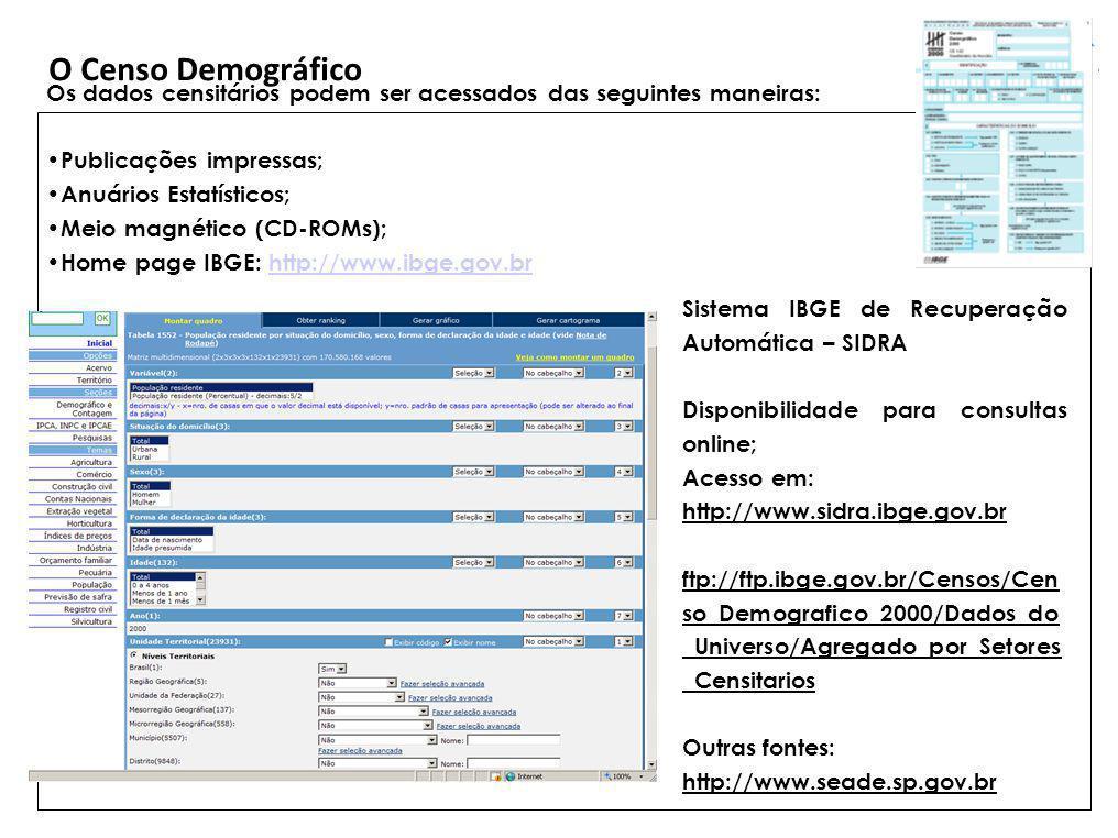 O Censo Demográfico Os dados censitários podem ser acessados das seguintes maneiras: Publicações impressas; Anuários Estatísticos; Meio magnético (CD-ROMs); Home page IBGE: http://www.ibge.gov.brhttp://www.ibge.gov.br Sistema IBGE de Recuperação Automática – SIDRA Disponibilidade para consultas online; Acesso em: http://www.sidra.ibge.gov.br ftp://ftp.ibge.gov.br/Censos/Cen so_Demografico_2000/Dados_do _Universo/Agregado_por_Setores _Censitarios Outras fontes: http://www.seade.sp.gov.br