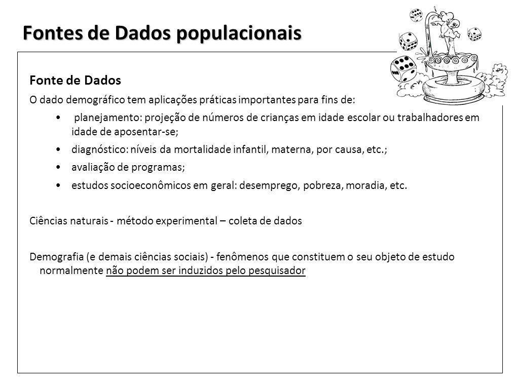 Fontes de Dados populacionais Fonte de Dados O dado demográfico tem aplicações práticas importantes para fins de: planejamento: projeção de números de