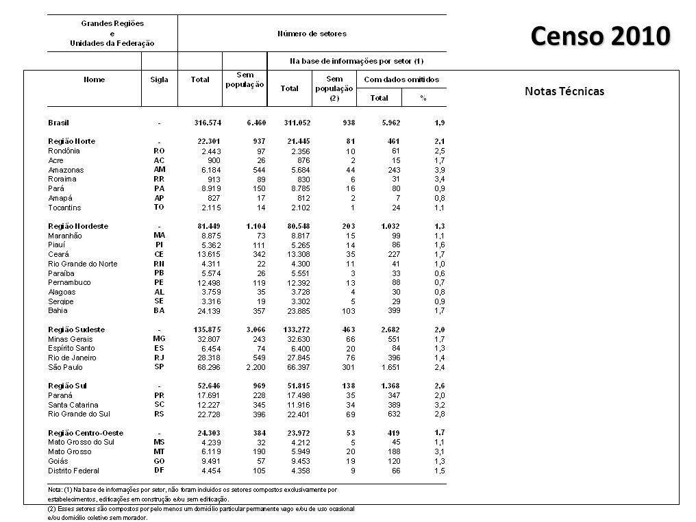 Notas Técnicas Censo 2010