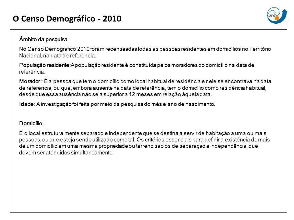 O Censo Demográfico - 2010 Âmbito da pesquisa No Censo Demográfico 2010 foram recenseadas todas as pessoas residentes em domicílios no Território Nacional, na data de referência.