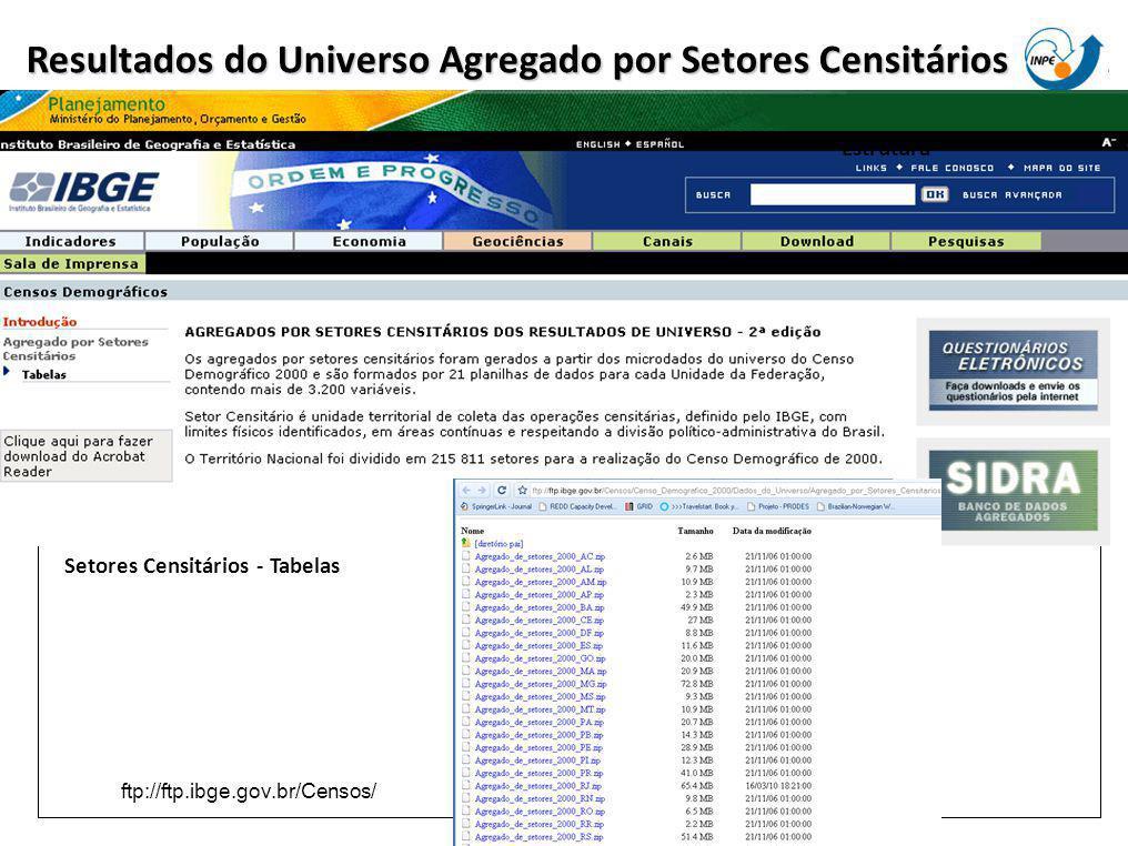 Estrutura Setores Censitários - Tabelas ftp://ftp.ibge.gov.br/Censos/ Resultados do Universo Agregado por Setores Censitários