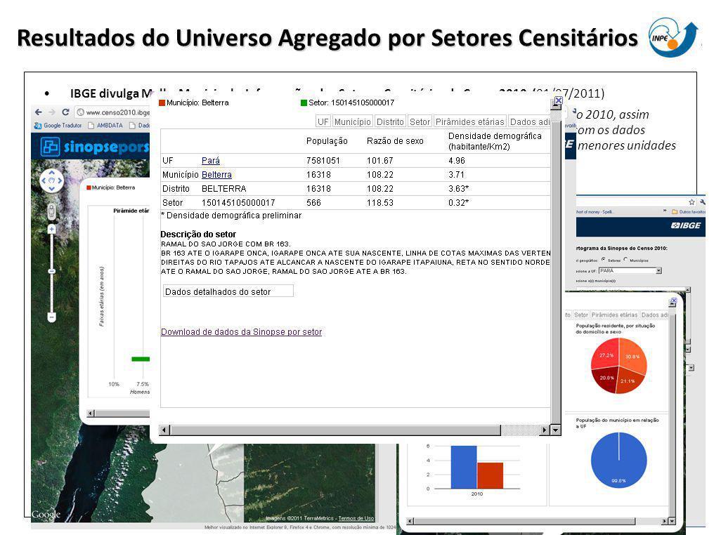 IBGE divulga Malha Municipal e Informações dos Setores Censitários do Censo 2010 (01/07/2011) O IBGE coloca à disposição do público a Malha Municipal