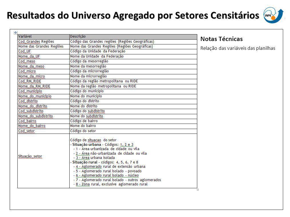Notas Técnicas Relação das variáveis das planilhas Resultados do Universo Agregado por Setores Censitários