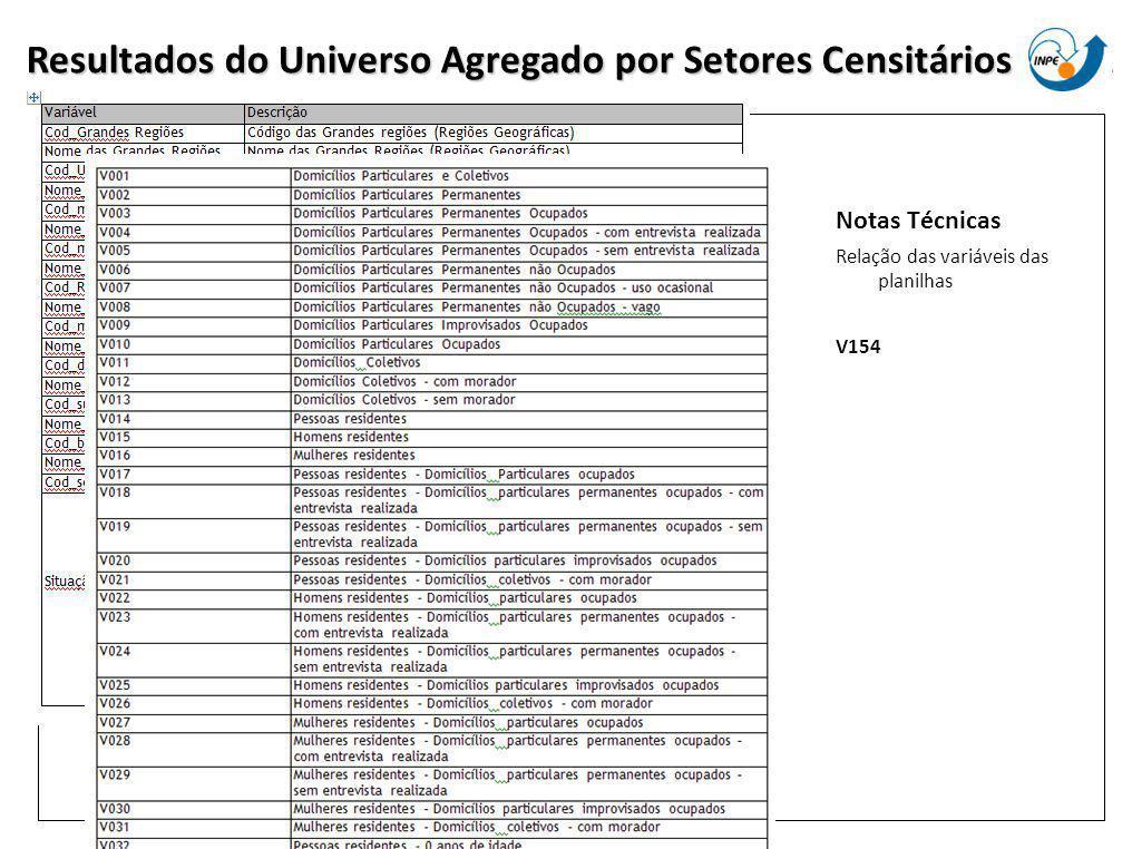 Notas Técnicas Relação das variáveis das planilhas V154 Resultados do Universo Agregado por Setores Censitários