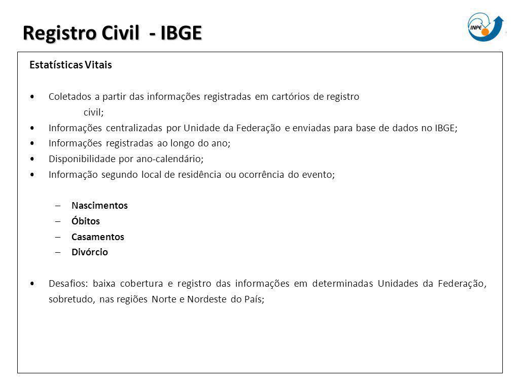 Registro Civil - IBGE Estatísticas Vitais Coletados a partir das informações registradas em cartórios de registro civil; Informações centralizadas por