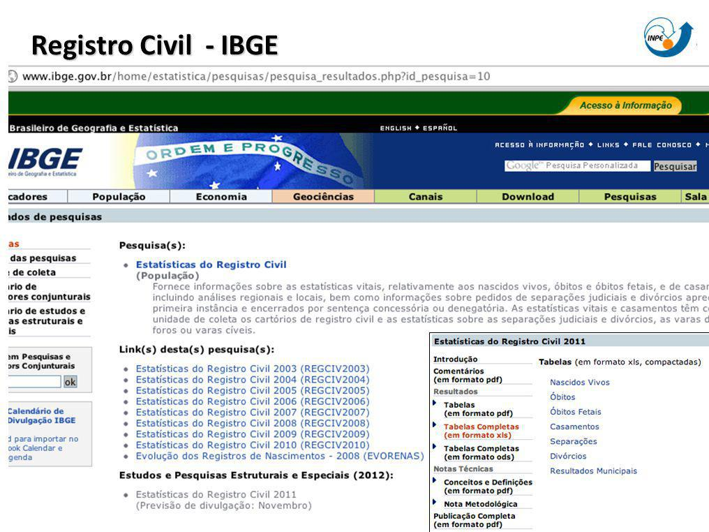 Registro Civil - IBGE