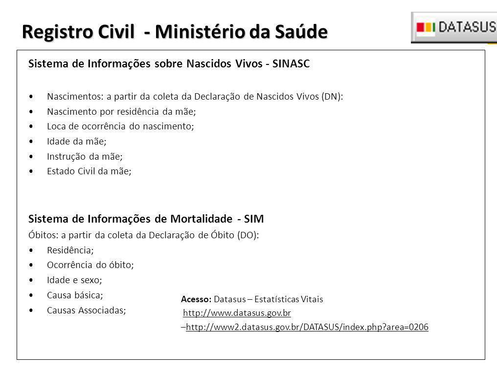 Registro Civil - Ministério da Saúde Sistema de Informações sobre Nascidos Vivos - SINASC Nascimentos: a partir da coleta da Declaração de Nascidos Vi
