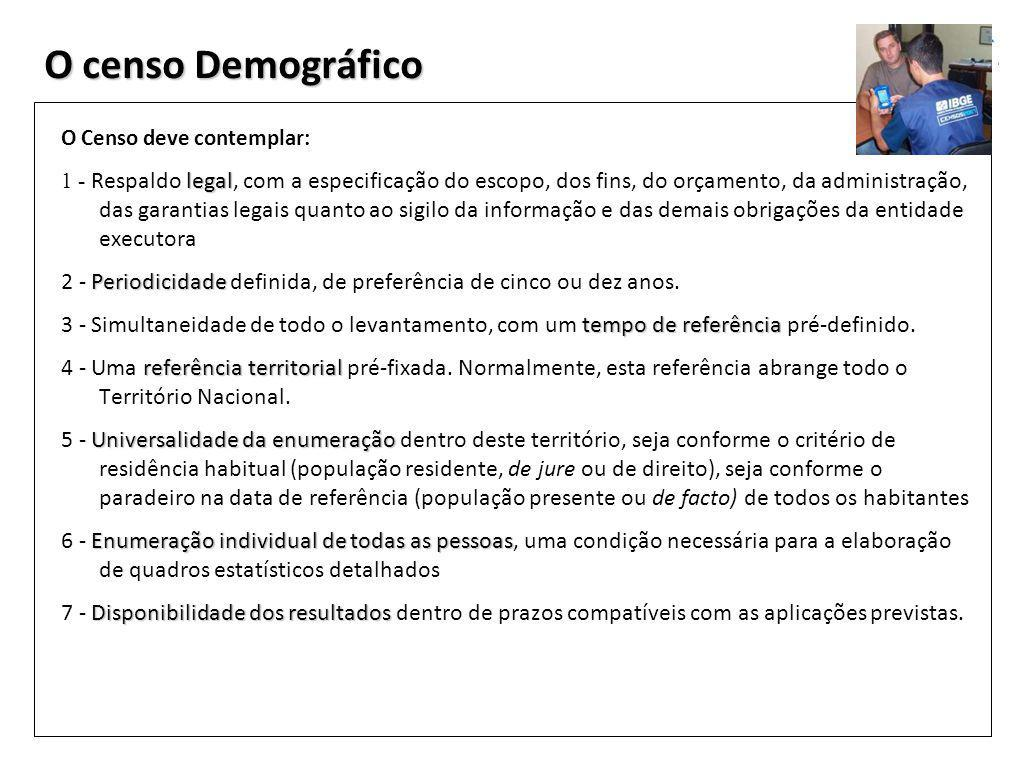 Registro Civil - IBGE
