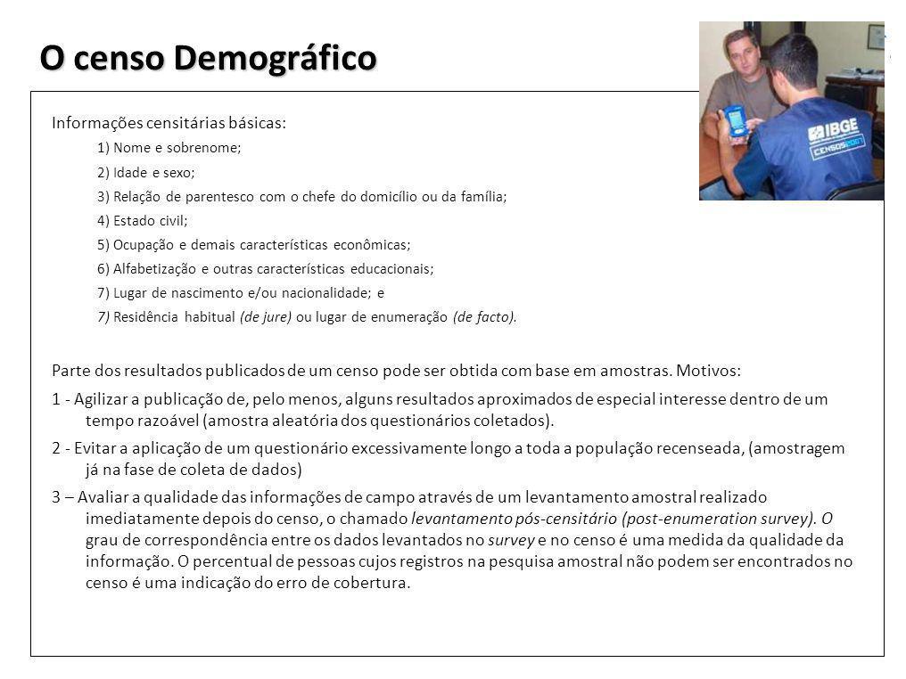 O censo Demográfico Informações censitárias básicas: 1) Nome e sobrenome; 2) Idade e sexo; 3) Relação de parentesco com o chefe do domicílio ou da fam