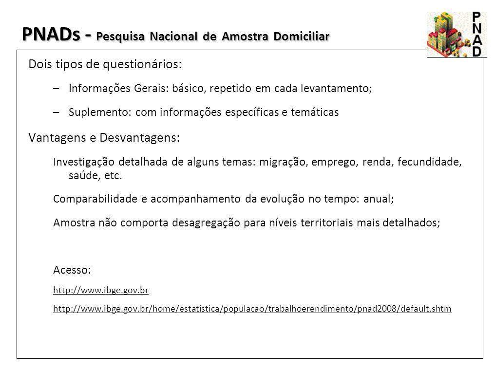 PNADs - Pesquisa Nacional de Amostra Domiciliar Dois tipos de questionários: –Informações Gerais: básico, repetido em cada levantamento; –Suplemento: