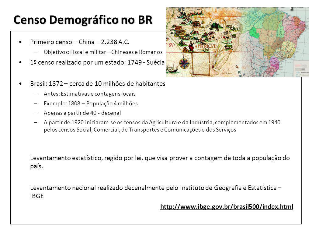 Censo Demográfico no BR Primeiro censo – China – 2.238 A.C. –Objetivos: Fiscal e militar – Chineses e Romanos 1º censo realizado por um estado: 1749 -