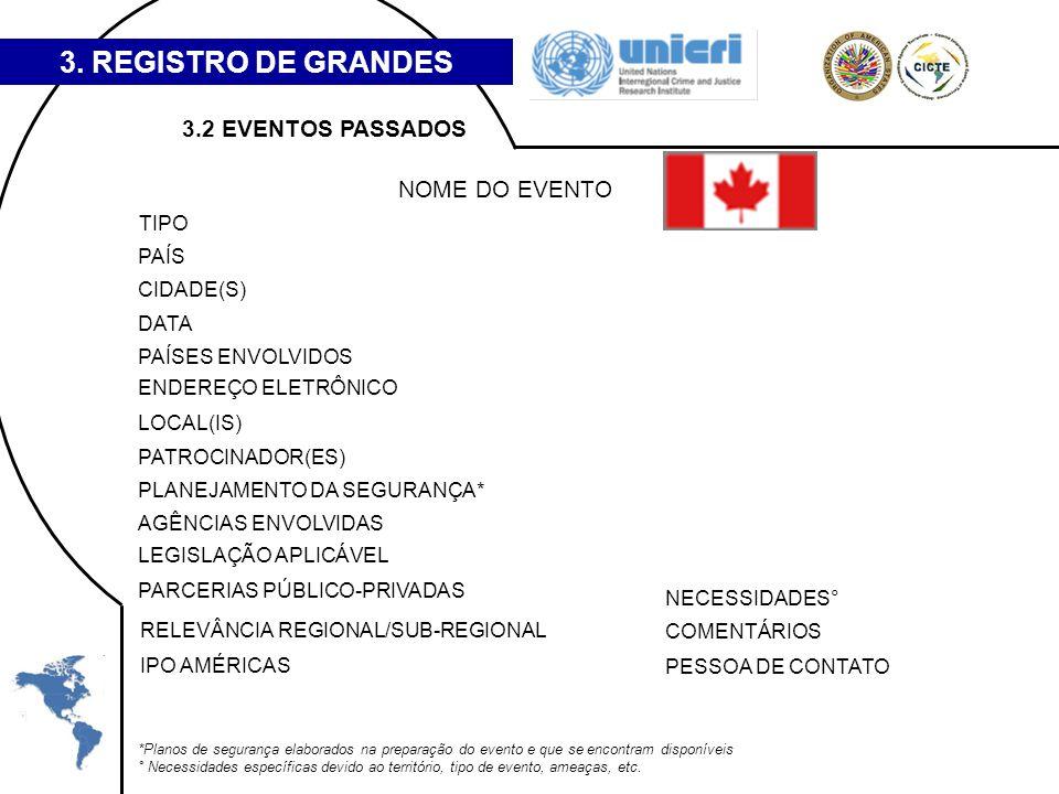 3. REGISTRO DE GRANDES EVENTOS 3.2 EVENTOS PASSADOS NOME DO EVENTO TIPO PAÍS CIDADE(S) DATA PAÍSES ENVOLVIDOS ENDEREÇO ELETRÔNICO LOCAL(IS) PATROCINAD