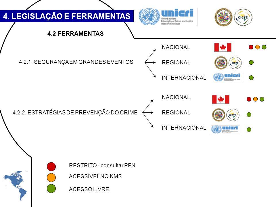 4. LEGISLAÇÃO E FERRAMENTAS RESTRITO - consultar PFN ACESSÍVEL NO KMS ACESSO LIVRE 4.2 FERRAMENTAS 4.2.1. SEGURANÇA EM GRANDES EVENTOS 4.2.2. ESTRATÉG