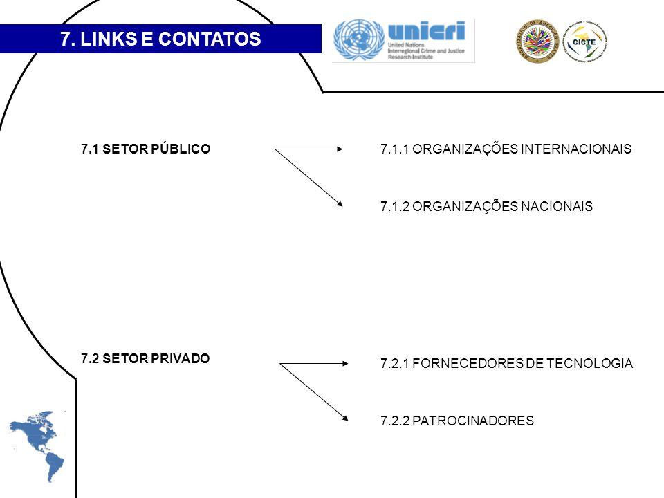 7. LINKS E CONTATOS 7.1 SETOR PÚBLICO 7.2 SETOR PRIVADO 7.1.1 ORGANIZAÇÕES INTERNACIONAIS 7.1.2 ORGANIZAÇÕES NACIONAIS 7.2.1 FORNECEDORES DE TECNOLOGI