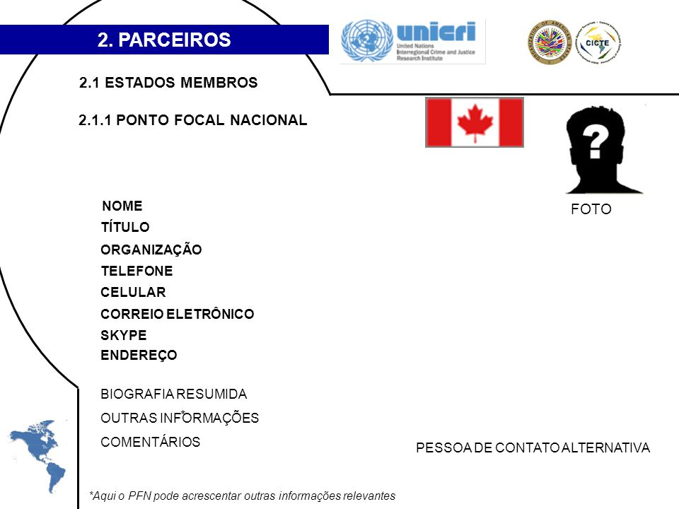 2. PARCEIROS 2.1.1 PONTO FOCAL NACIONAL FOTO NOME TÍTULO ORGANIZAÇÃO OUTRAS INFORMAÇÕES COMENTÁRIOS TELEFONE CELULAR CORREIO ELETRÔNICO SKYPE ENDEREÇO