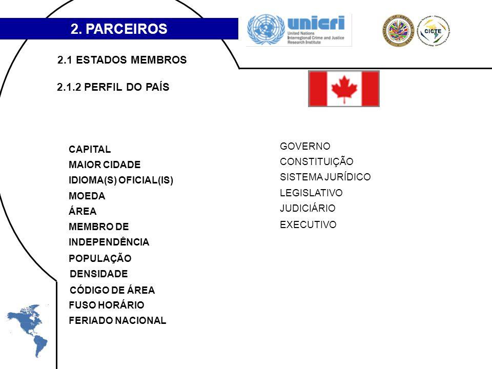 2. PARCEIROS CAPITAL MAIOR CIDADE IDIOMA(S) OFICIAL(IS) MOEDA ÁREA MEMBRO DE INDEPENDÊNCIA GOVERNO CONSTITUIÇÃO SISTEMA JURÍDICO LEGISLATIVO JUDICIÁRI