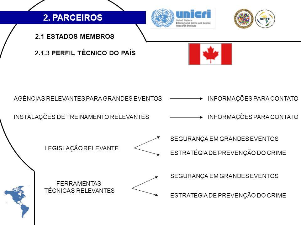 2. PARCEIROS AGÊNCIAS RELEVANTES PARA GRANDES EVENTOS INSTALAÇÕES DE TREINAMENTO RELEVANTES LEGISLAÇÃO RELEVANTE SEGURANÇA EM GRANDES EVENTOS ESTRATÉG