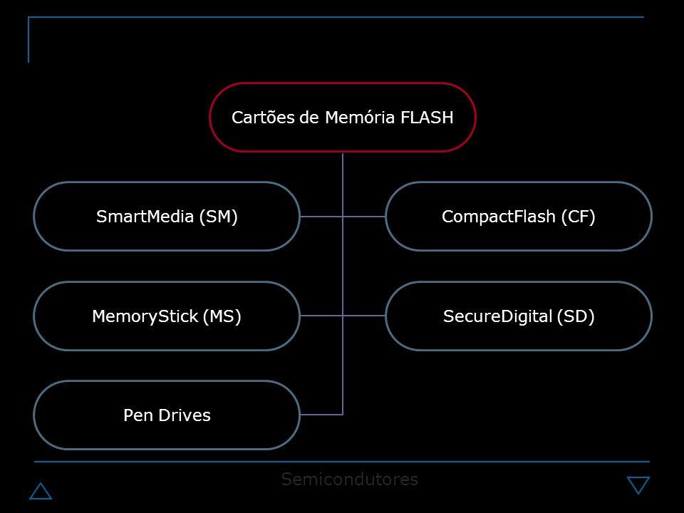 Cartões de Memória FLASH SmartMedia (SM) CompactFlash (CF) MemoryStick (MS) SecureDigital (SD) Pen Drives Semicondutores