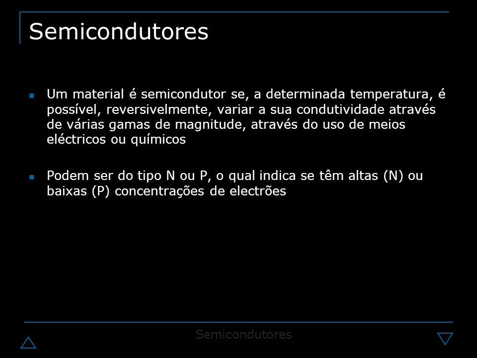 Semicondutores Um material é semicondutor se, a determinada temperatura, é possível, reversivelmente, variar a sua condutividade através de várias gamas de magnitude, através do uso de meios eléctricos ou químicos Podem ser do tipo N ou P, o qual indica se têm altas (N) ou baixas (P) concentrações de electrões Semicondutores