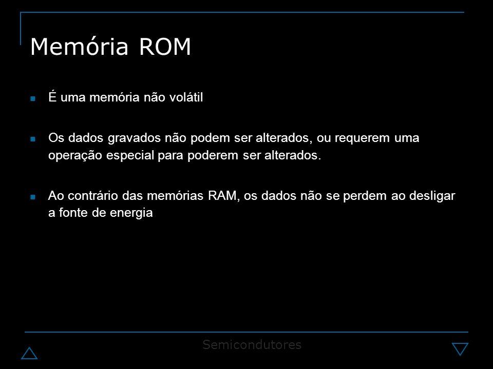 Memória ROM É uma memória não volátil Os dados gravados não podem ser alterados, ou requerem uma operação especial para poderem ser alterados.