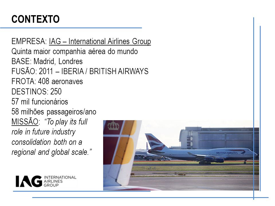 CONTEXTO EMPRESA: IAG – International Airlines Group Quinta maior companhia aérea do mundo BASE: Madrid, Londres FUSÃO: 2011 – IBERIA / BRITISH AIRWAYS FROTA: 408 aeronaves DESTINOS: 250 57 mil funcionários 58 milhões passageiros/ano MISSÃO: To play its full role in future industry consolidation both on a regional and global scale.