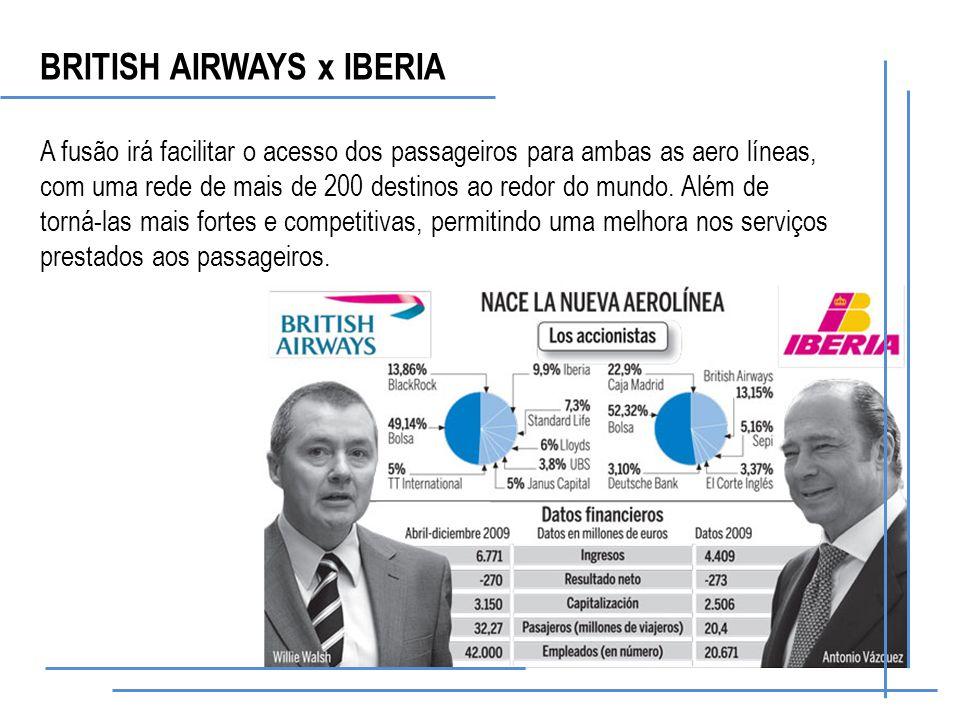 BRITISH AIRWAYS x IBERIA A fusão irá facilitar o acesso dos passageiros para ambas as aero líneas, com uma rede de mais de 200 destinos ao redor do mundo.