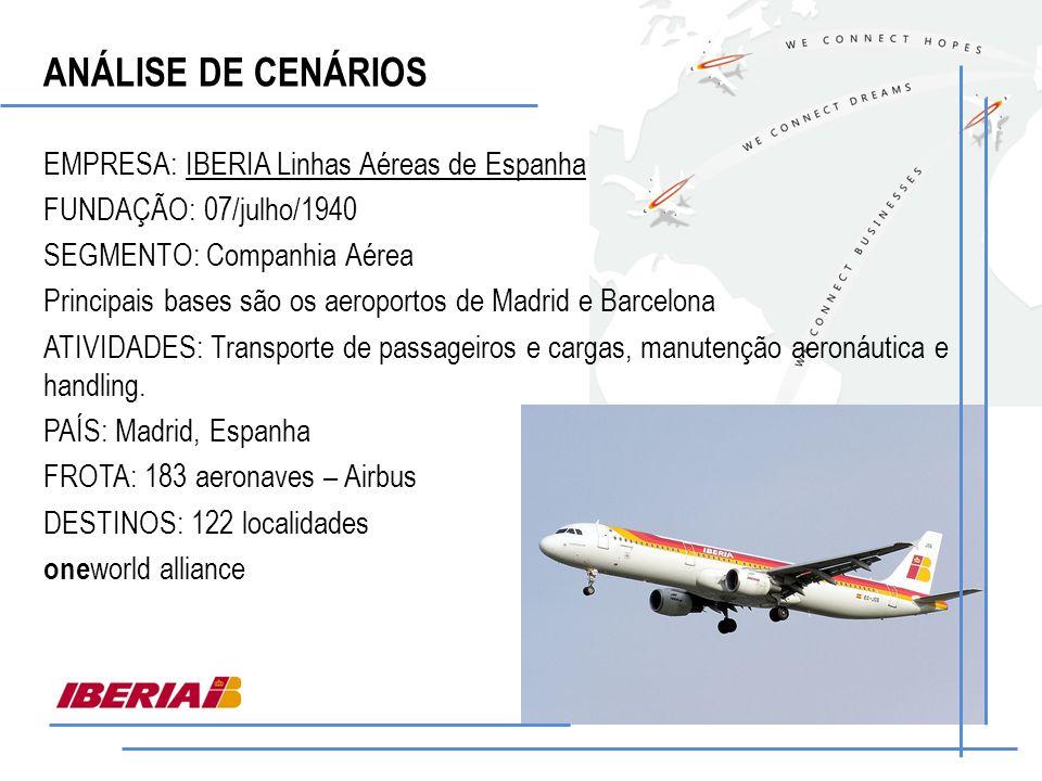 EMPRESA: IBERIA Linhas Aéreas de Espanha FUNDAÇÃO: 07/julho/1940 SEGMENTO: Companhia Aérea Principais bases são os aeroportos de Madrid e Barcelona ATIVIDADES: Transporte de passageiros e cargas, manutenção aeronáutica e handling.