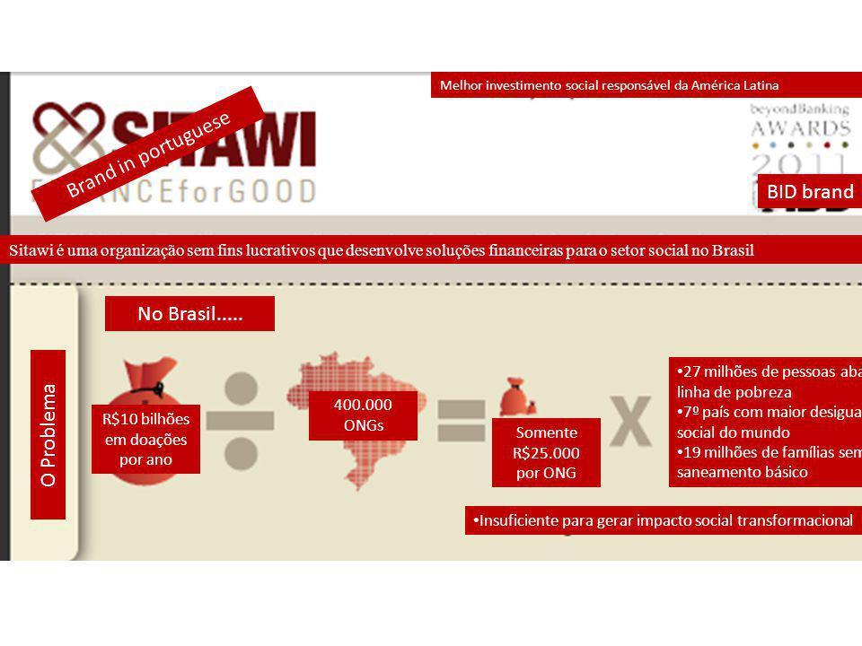 Sitawi é uma organização sem fins lucrativos que desenvolve soluções financeiras para o setor social no Brasil Melhor investimento social responsável