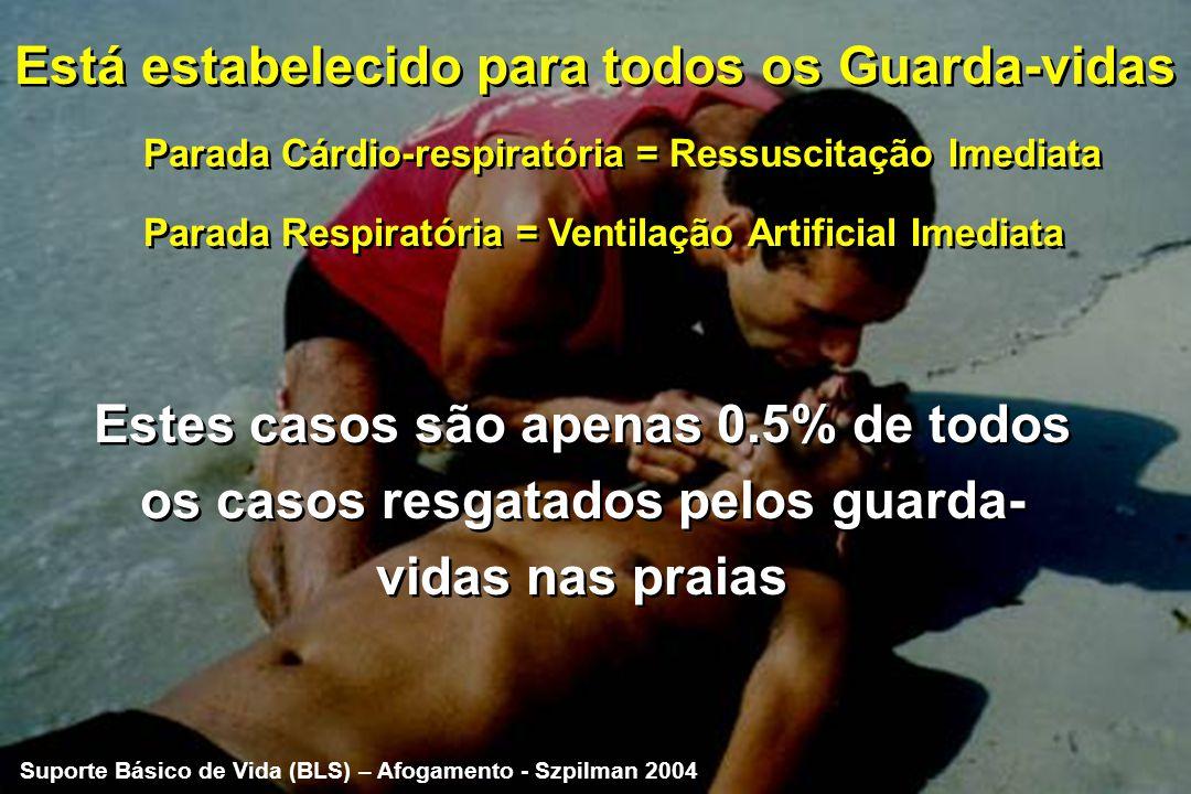 CLASSIFICAÇÃO DE AFOGADOS PARA GUARDA-VIDAS CLASSIFICAÇÃO DE AFOGADOS PARA GUARDA-VIDAS Dr David Szpilman - 2013 Dr David Szpilman - 2013