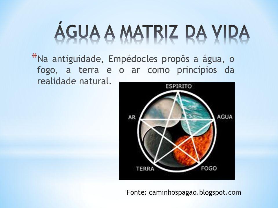 * Na antiguidade, Empédocles propôs a água, o fogo, a terra e o ar como princípios da realidade natural. Fonte: caminhospagao.blogspot.com