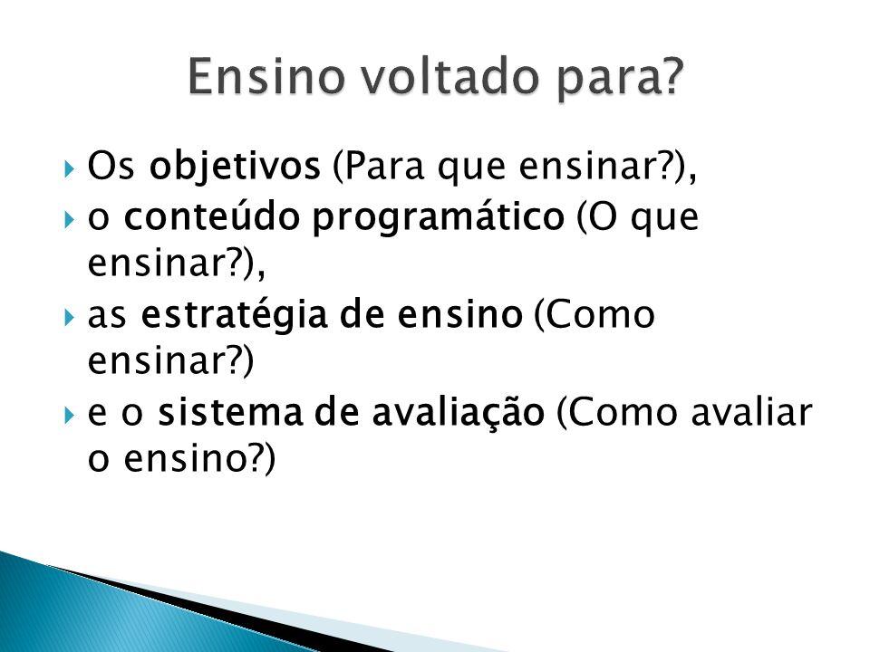  Os objetivos (Para que ensinar?),  o conteúdo programático (O que ensinar?),  as estratégia de ensino (Como ensinar?)  e o sistema de avaliação (