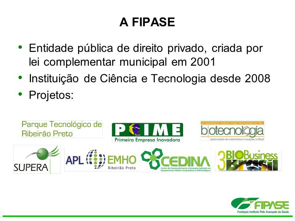 A FIPASE Entidade pública de direito privado, criada por lei complementar municipal em 2001 Instituição de Ciência e Tecnologia desde 2008 Projetos: