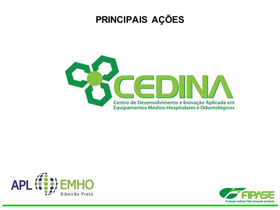 Convênio com a Secretaria de Desenvolvimento Econômico, Ciência e Tecnologia de São Paulo Início das operações em março/2010 Objetivo: Estimular a competitividade das empresas do setor de EMHO, com apoio e incentivo ao desenvolvimento tecnológico, no que tange o desenvolvimento de novos produtos, melhorias nos produtos atuais e certificação de equipamentos
