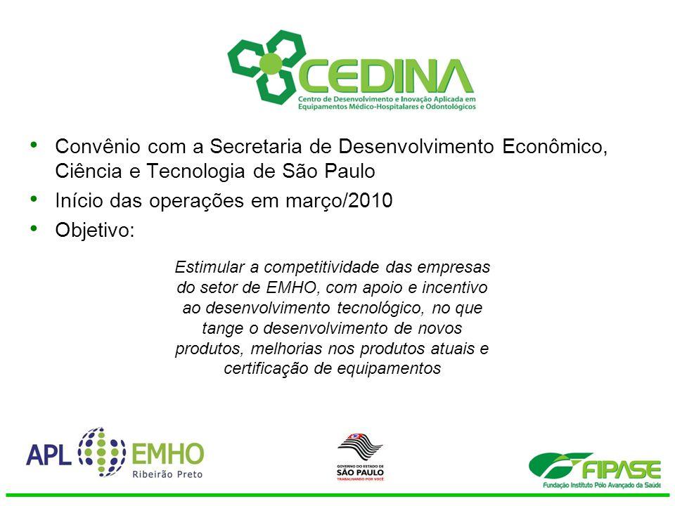 Convênio com a Secretaria de Desenvolvimento Econômico, Ciência e Tecnologia de São Paulo Início das operações em março/2010 Objetivo: Estimular a com