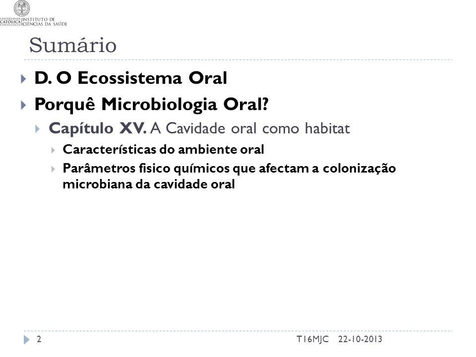 Sumário T16MJC2  D. O Ecossistema Oral  Porquê Microbiologia Oral?  Capítulo XV. A Cavidade oral como habitat  Características do ambiente oral 