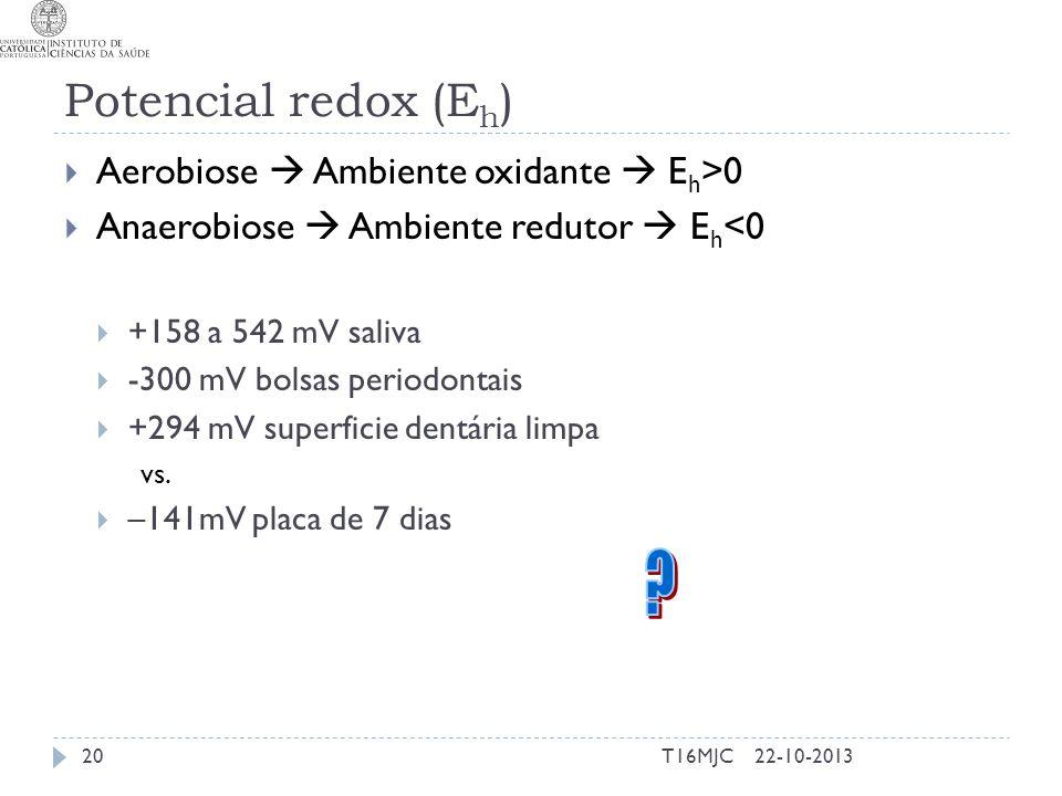 Potencial redox (E h )  Aerobiose  Ambiente oxidante  E h >0  Anaerobiose  Ambiente redutor  E h <0  +158 a 542 mV saliva  -300 mV bolsas peri