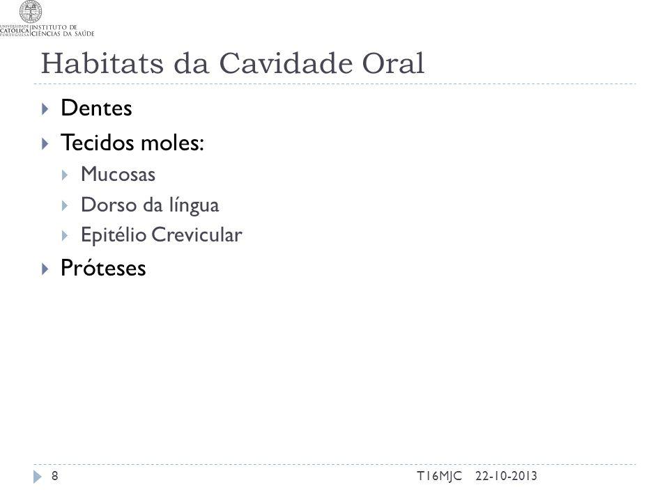 Habitats da Cavidade Oral  Dentes  Tecidos moles:  Mucosas  Dorso da língua  Epitélio Crevicular  Próteses 22-10-2013T16MJC8