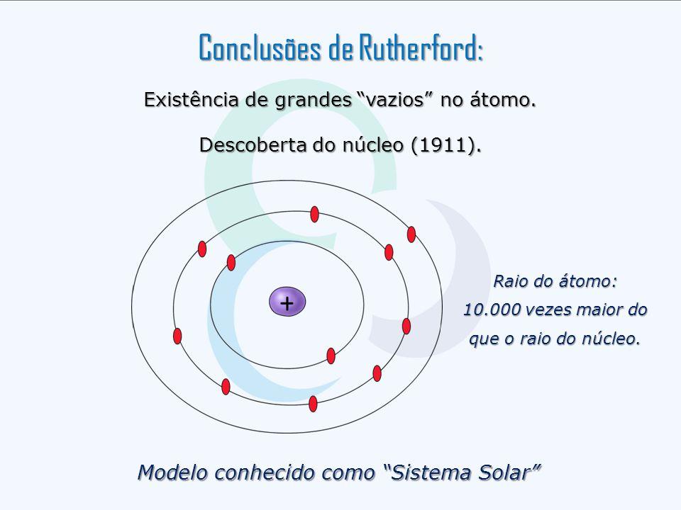 """Existência de grandes """"vazios"""" no átomo. Descoberta do núcleo (1911). Raio do átomo: 10.000 vezes maior do que o raio do núcleo. Modelo conhecido como"""