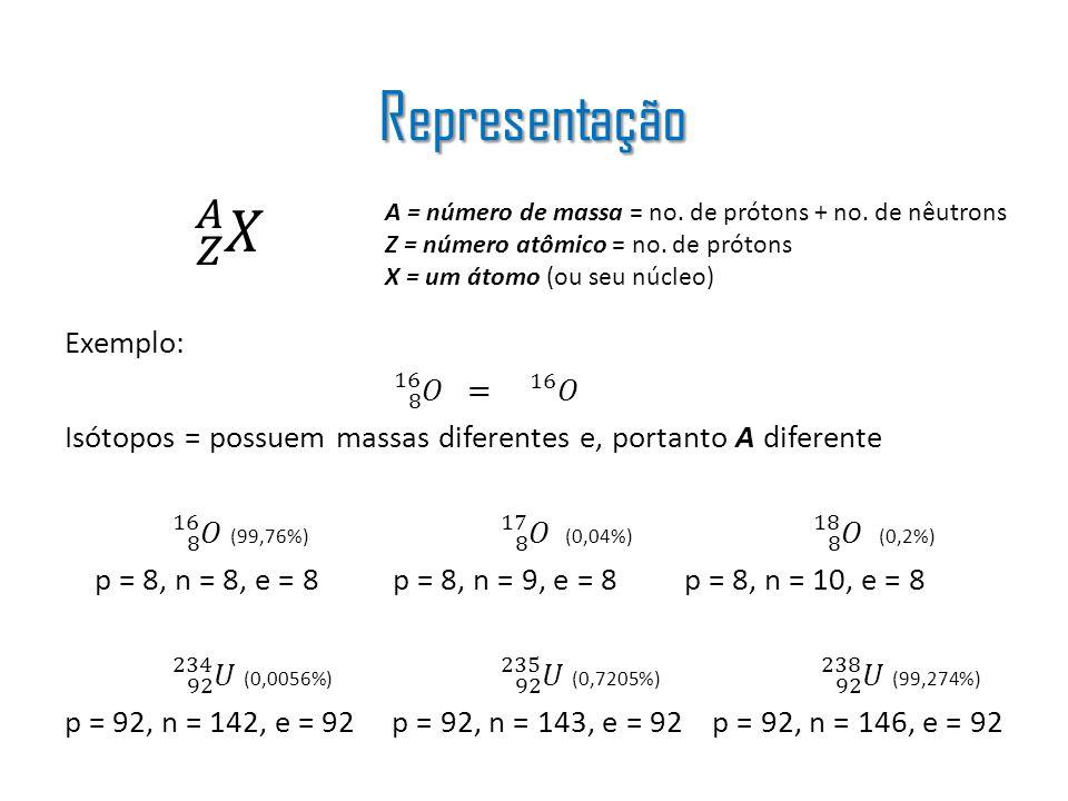 Representação A = número de massa = no. de prótons + no. de nêutrons Z = número atômico = no. de prótons X = um átomo (ou seu núcleo)