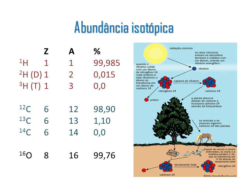 Abundância isotópica ZA% 1 H1199,985 2 H (D)120,015 3 H (T)130,0 12 C61298,90 13 C6131,10 14 C6140,0 16 O81699,76