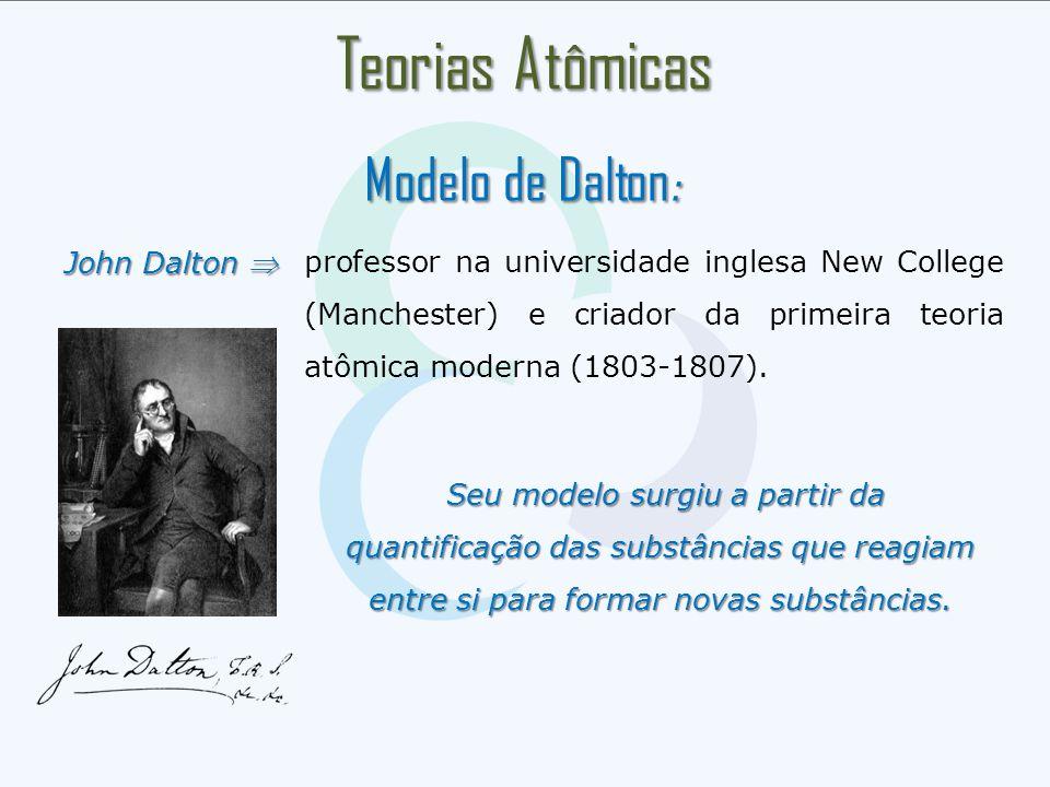 professor na universidade inglesa New College (Manchester) e criador da primeira teoria atômica moderna (1803-1807). John Dalton  Seu modelo surgiu a