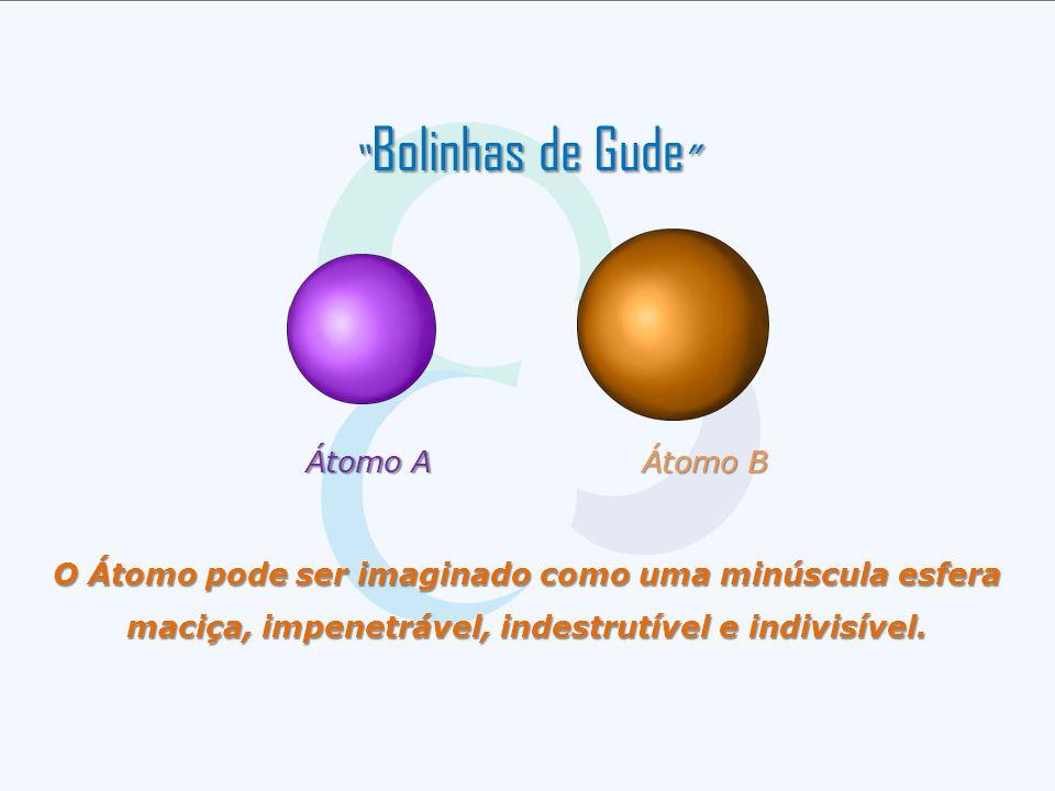 """"""" Bolinhas de Gude """" O Átomo pode ser imaginado como uma minúscula esfera maciça, impenetrável, indestrutível e indivisível. Átomo A Átomo B"""