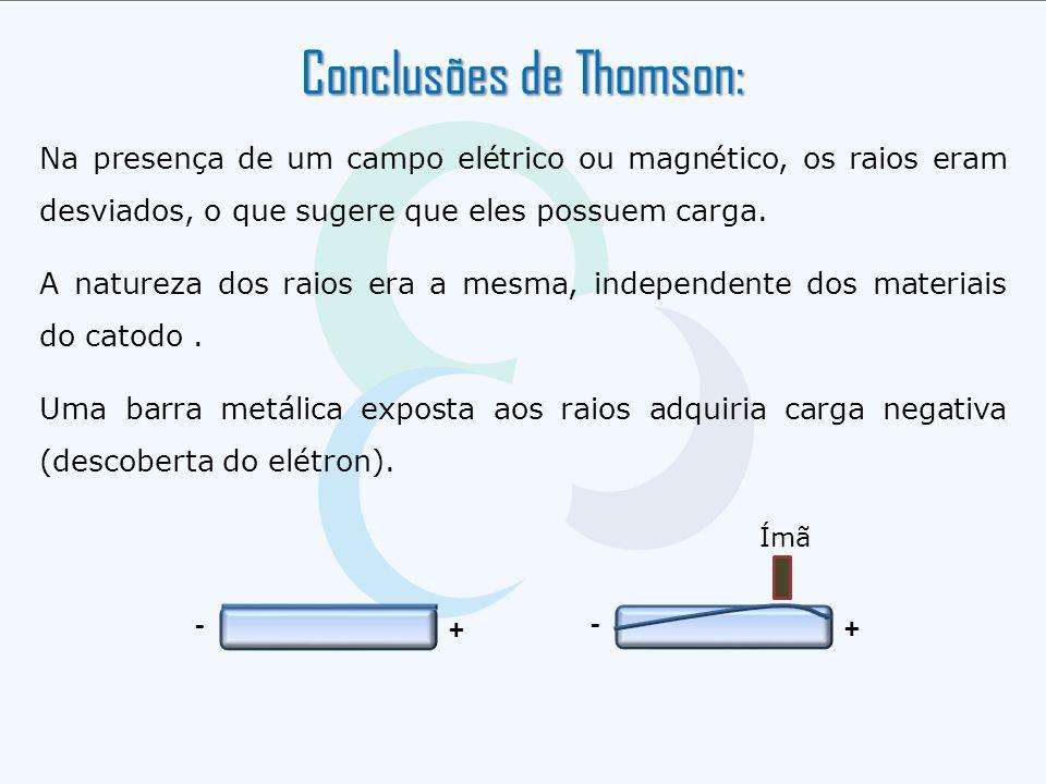 - + Na presença de um campo elétrico ou magnético, os raios eram desviados, o que sugere que eles possuem carga. A natureza dos raios era a mesma, ind