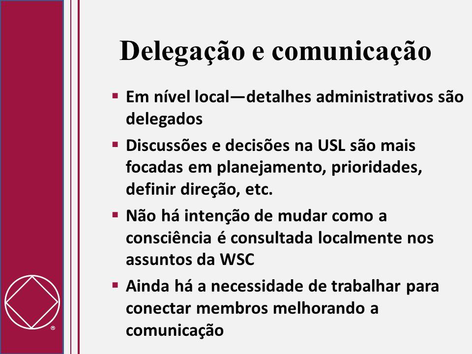  Delegação e comunicação  Em nível local—detalhes administrativos são delegados  Discussões e decisões na USL são mais focadas em planejamento, pri